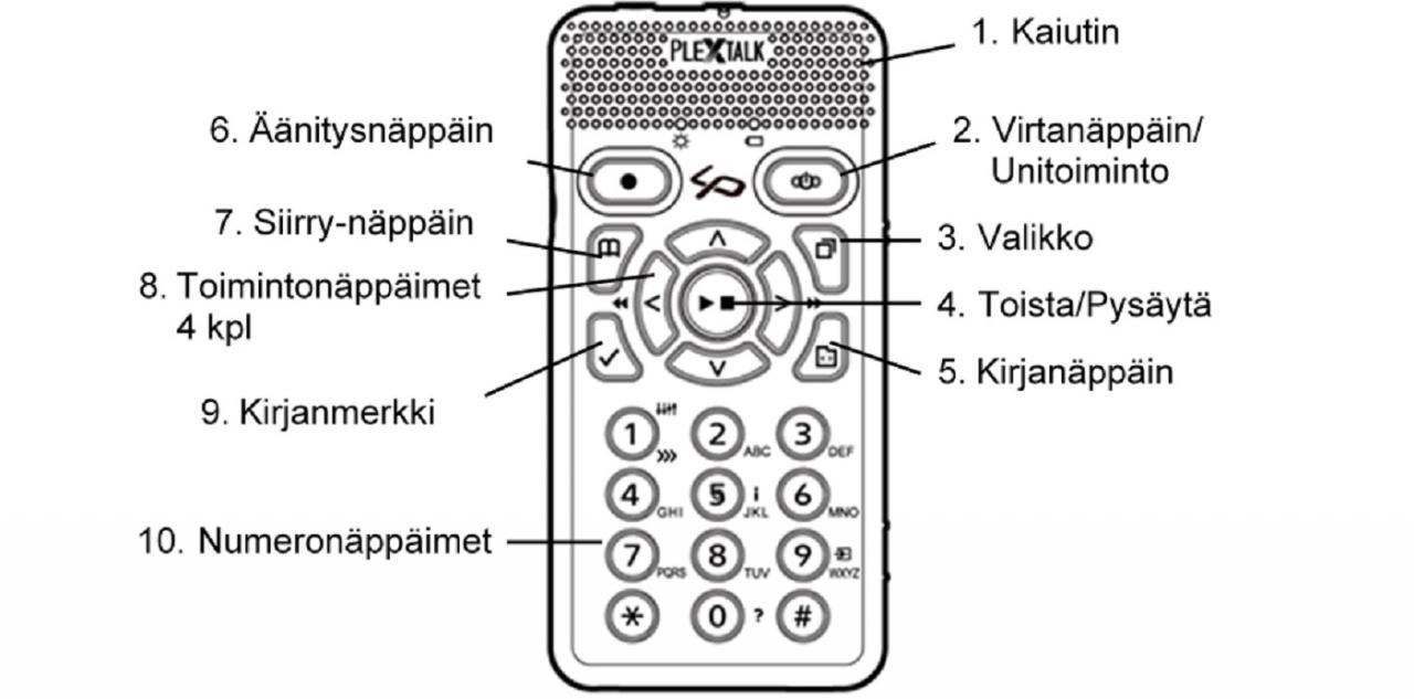 Linio Pocketin etupuolen näppäimet