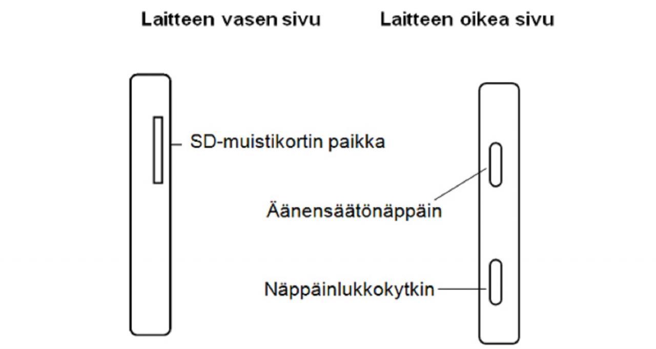 Linio Pocket vasen ja oikea sivu