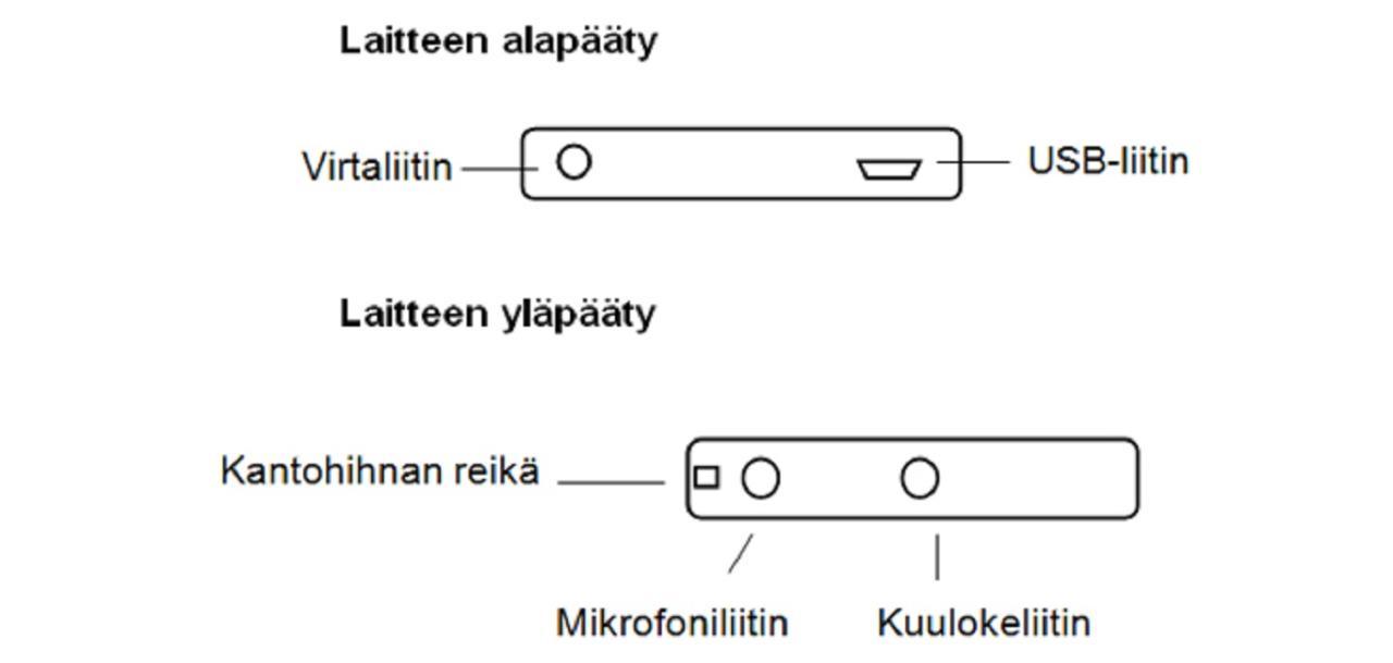 Linio Pocket liitännät ylä- ja alapääty