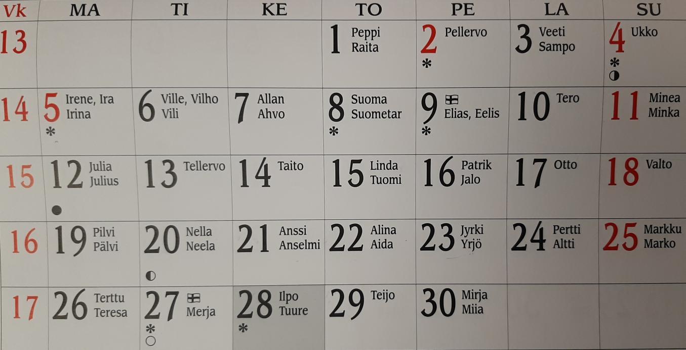 Kalenteri, jossa päivämäärät ja nimipäivät